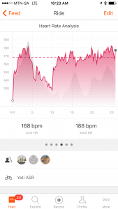 "My heart rate during Prologue. Note the 168 bpm average, with a max of 188, hardly the effort of someone ""riding conservatively""."